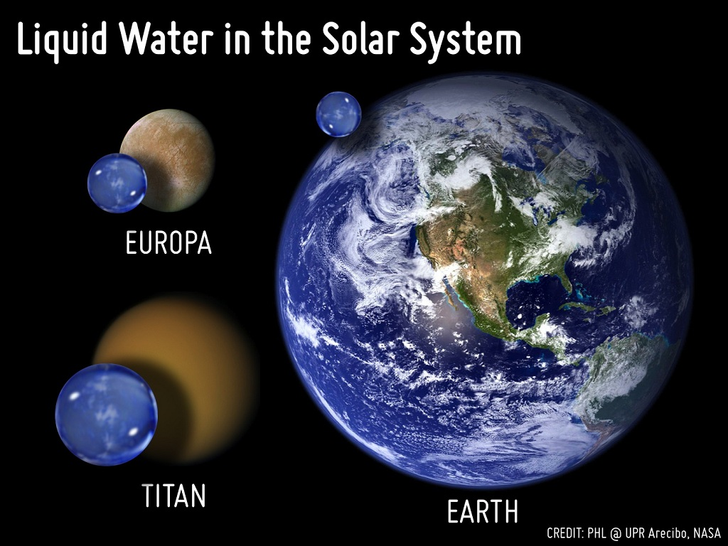Comparison-of-the-liquid-water-volume-of-Earth-Europa-and-Titan-to-scale.jpg