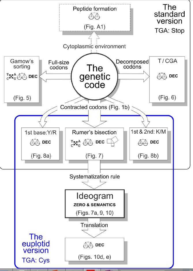 DNA-SETI.jpg