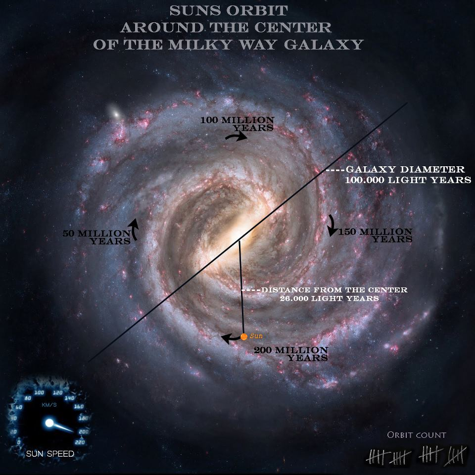 Milky Way Age.jpg